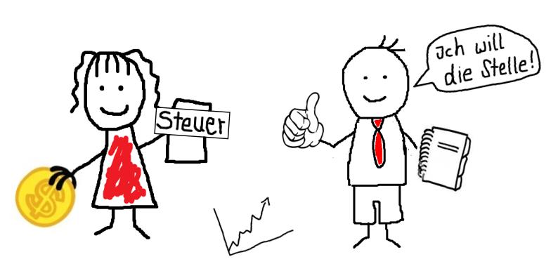 Finanzplanung u. Karrierecoaching